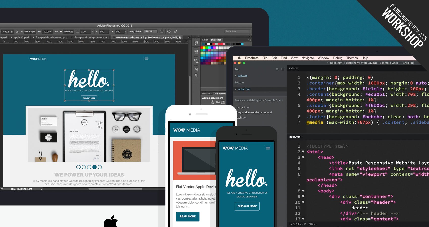 How To Create Responsive Web Design In Html And Css